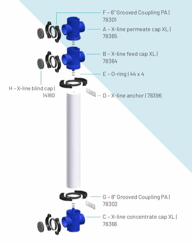 Характеристики соединений PENTAIR X-FLOW XF75